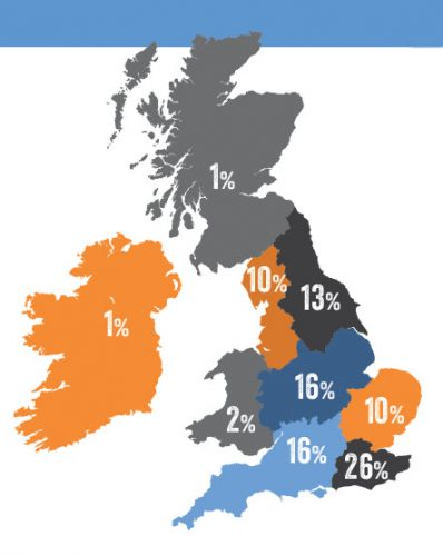 SubContracting Today provides 100% nationwide circulation of Specialist Subcontractors